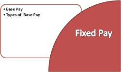 fixed pay