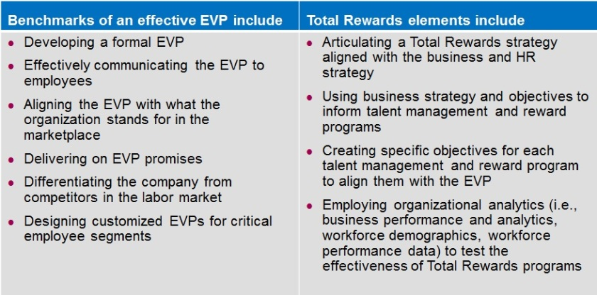 EVP_HR Strategy